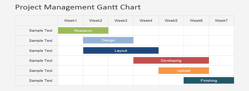 The Origins Of The Gantt Chart Road Map To Wwi Deployment