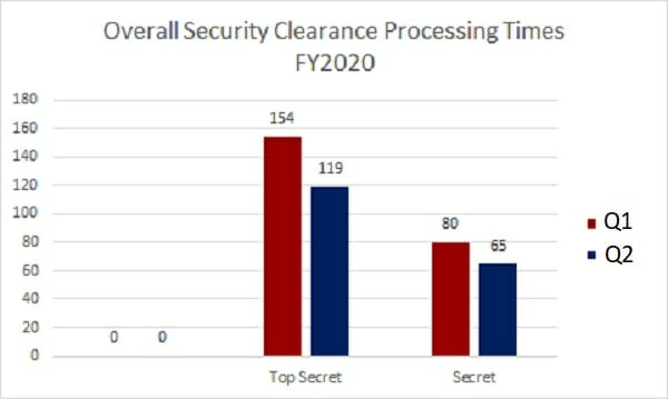 clearance-processing-2020